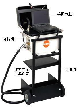 烟气分析仪TESTO360