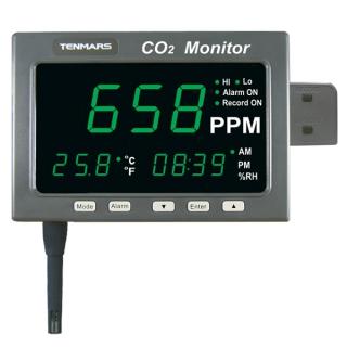二氧化碳溫溼度監測紀錄器TM-186/TM-187